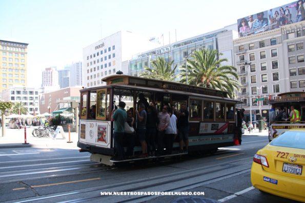 CABLE_CAR_SAN_FRANCISCO